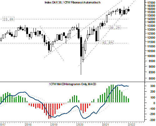 ../html/charts/an_dax00.png