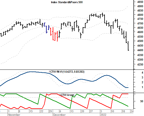 ../html/charts/an_sp502.png