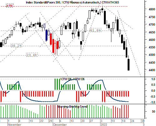 ../html/charts/an_sp503.png